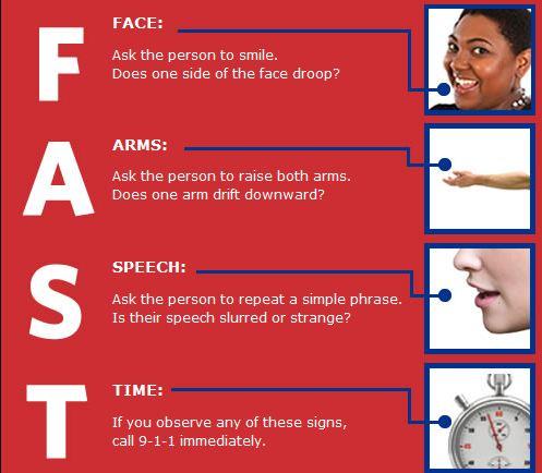 stroke symptoms for senior healthcare