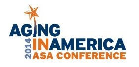 ASA conference 2014 Aging in America